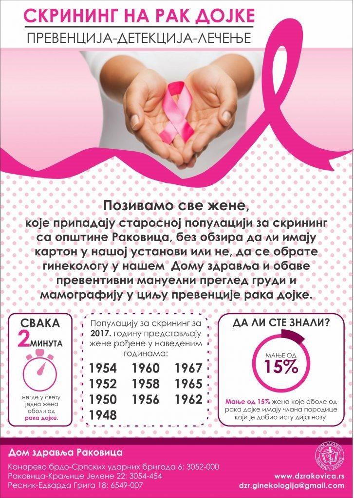 бесплатни преглед дојки